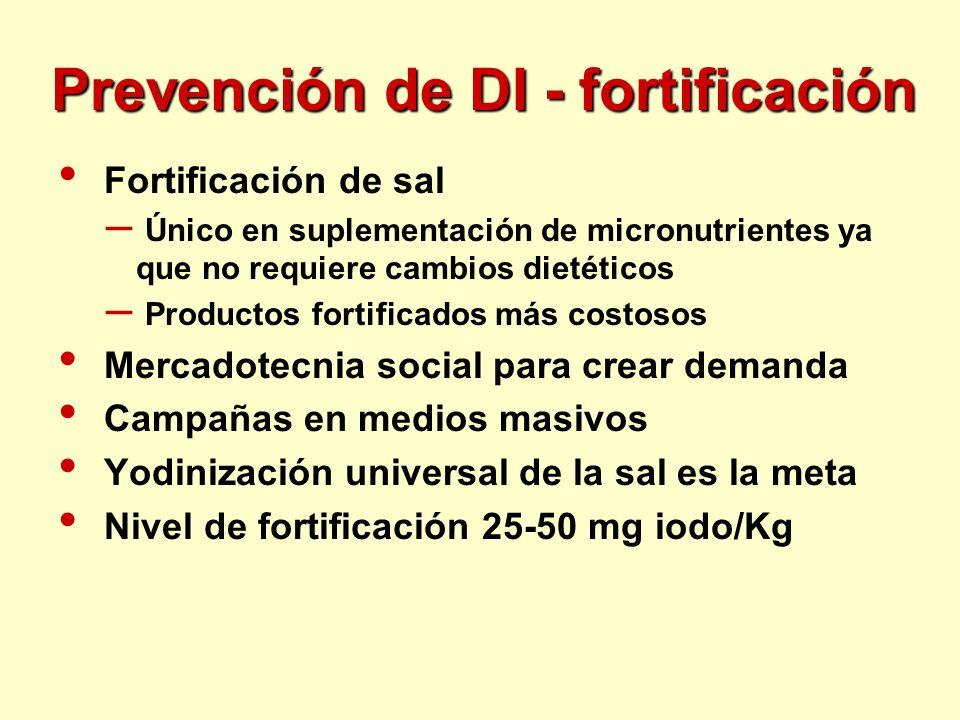 Prevención de DI - fortificación