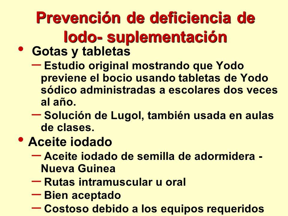 Prevención de deficiencia de Iodo- suplementación