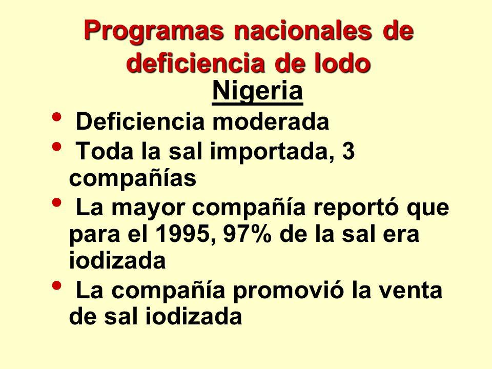 Programas nacionales de deficiencia de Iodo