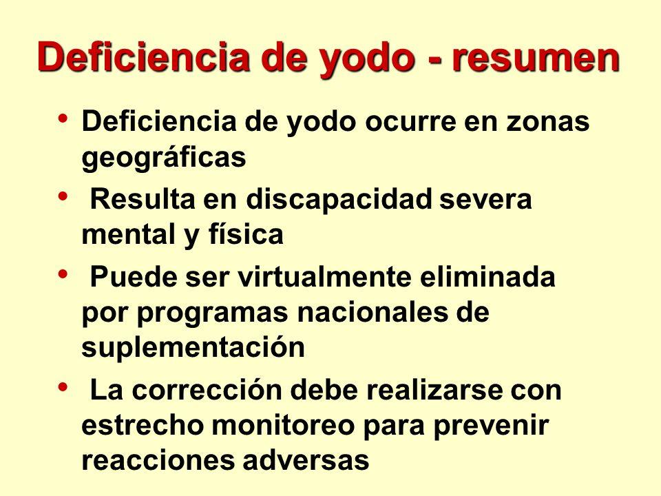 Deficiencia de yodo - resumen