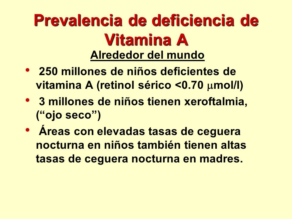 Prevalencia de deficiencia de Vitamina A