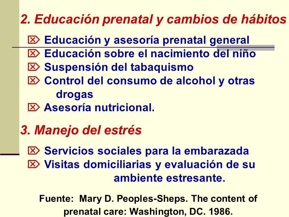 2. Educación prenatal y cambios de hábitos