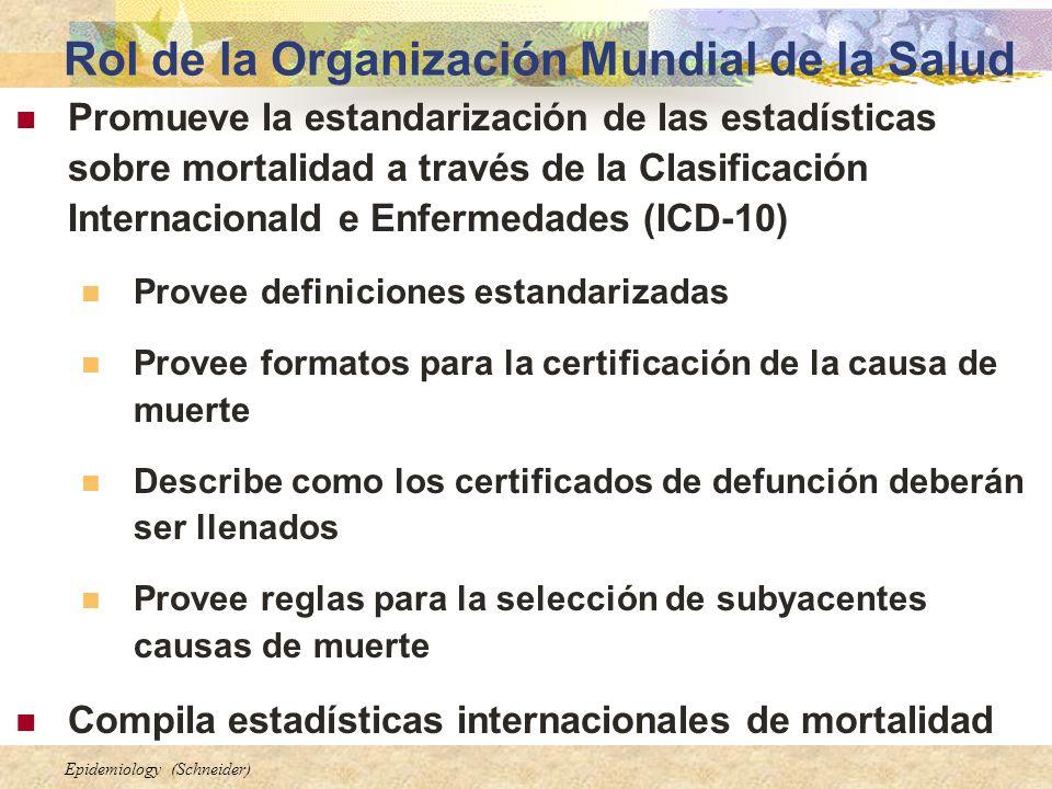 Rol de la Organización Mundial de la Salud