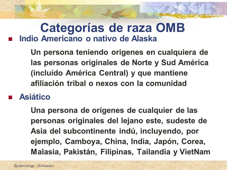 Categorías de raza OMB Indio Americano o nativo de Alaska Asiático
