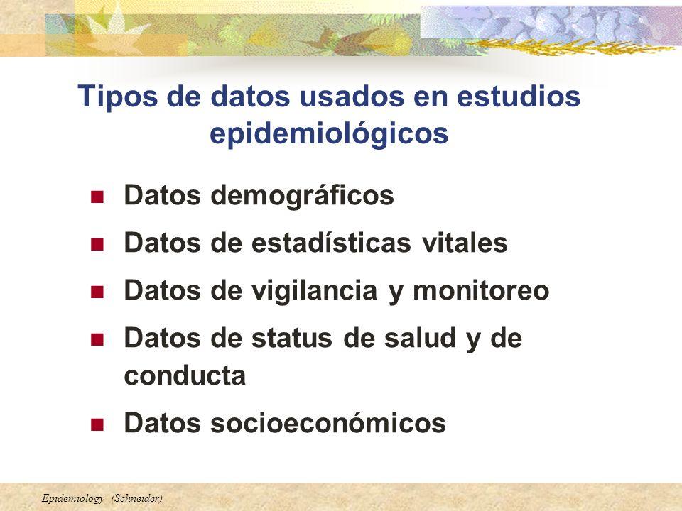 Tipos de datos usados en estudios epidemiológicos