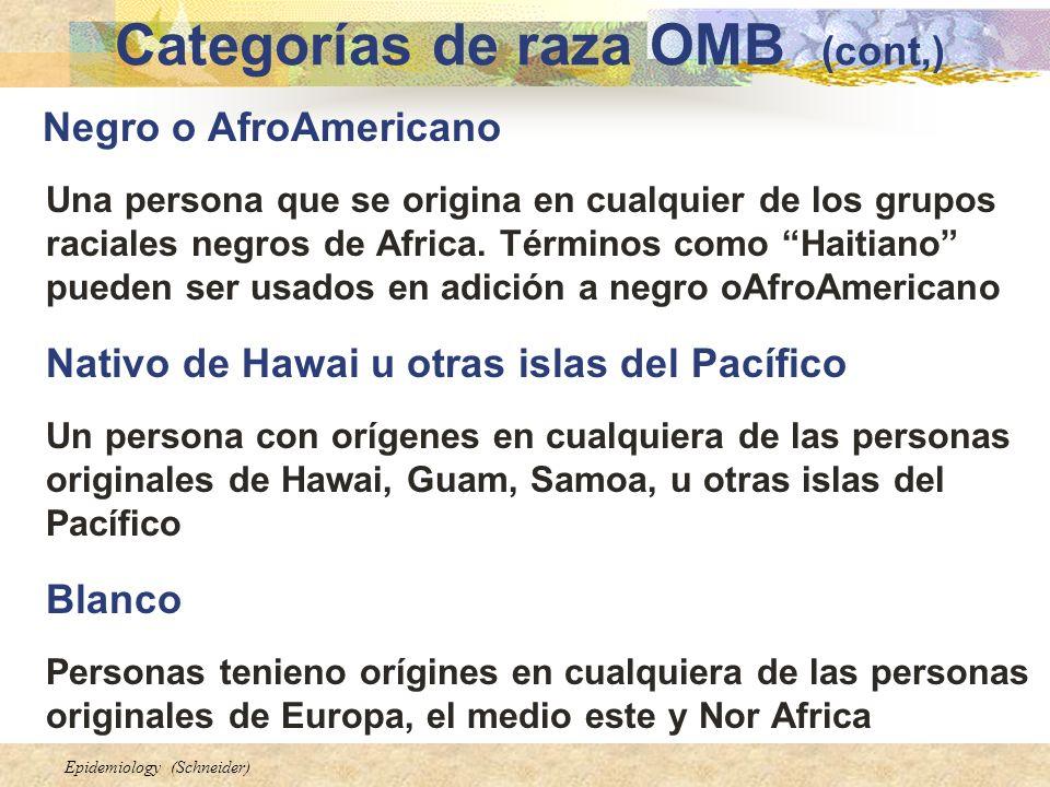 Categorías de raza OMB (cont,)