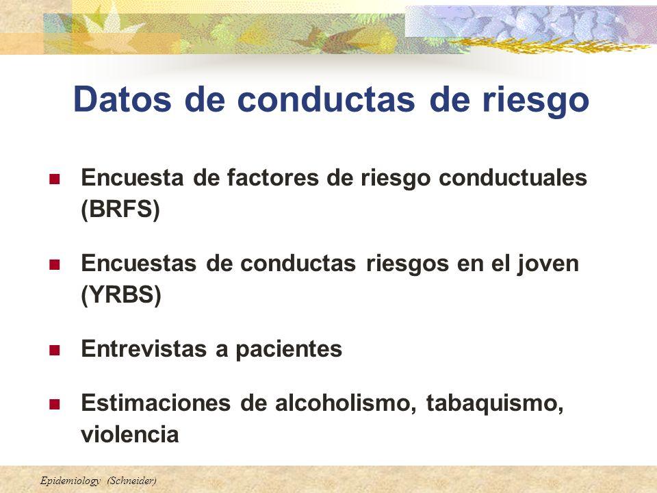 Datos de conductas de riesgo