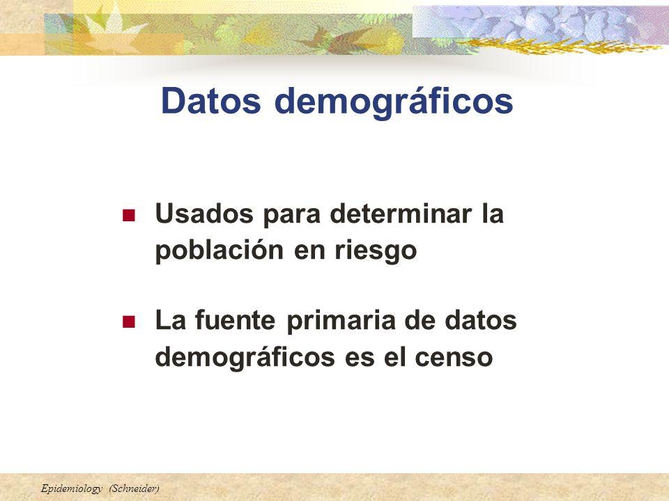 Datos demográficos Usados para determinar la población en riesgo