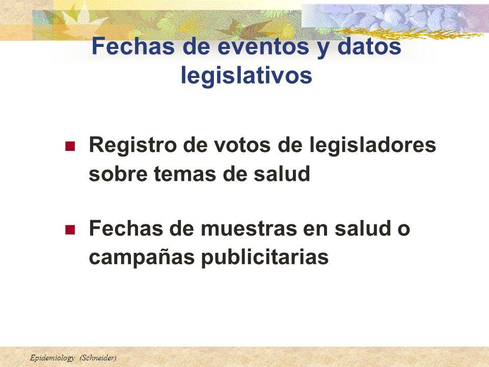 Fechas de eventos y datos legislativos