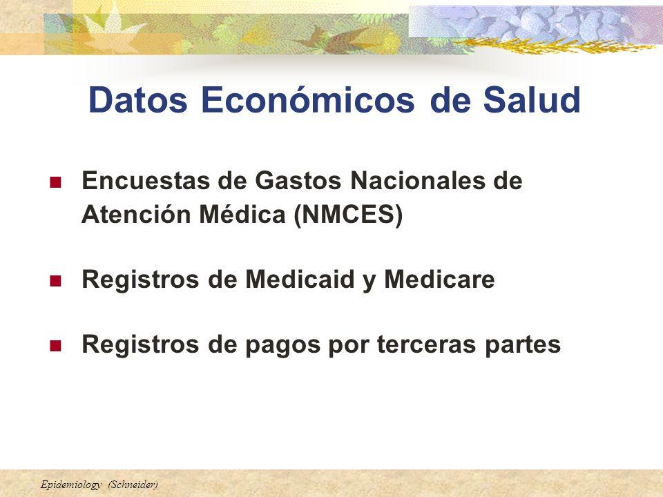 Datos Económicos de Salud