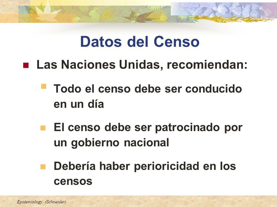 Datos del Censo Las Naciones Unidas, recomiendan: