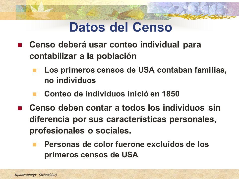 Datos del CensoCenso deberá usar conteo individual para contabilizar a la población. Los primeros censos de USA contaban familias, no individuos.