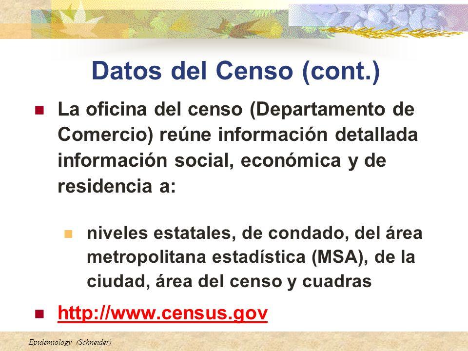 Datos del Censo (cont.)