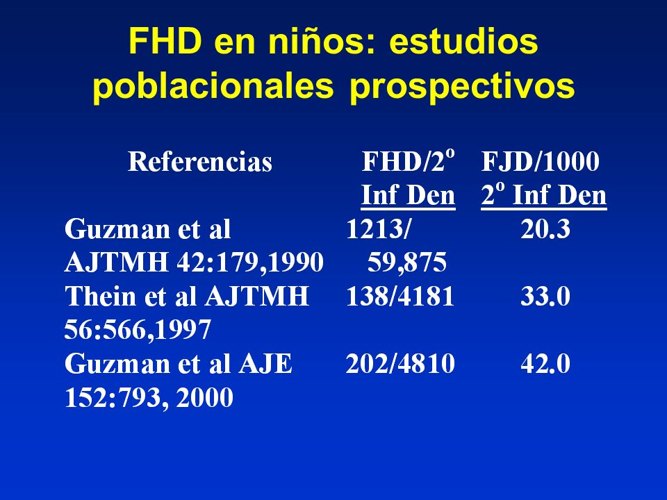 FHD en niños: estudios poblacionales prospectivos