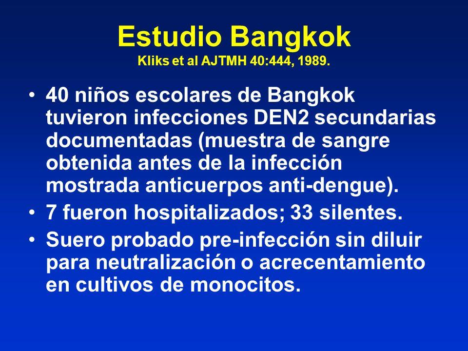 Estudio Bangkok Kliks et al AJTMH 40:444, 1989.