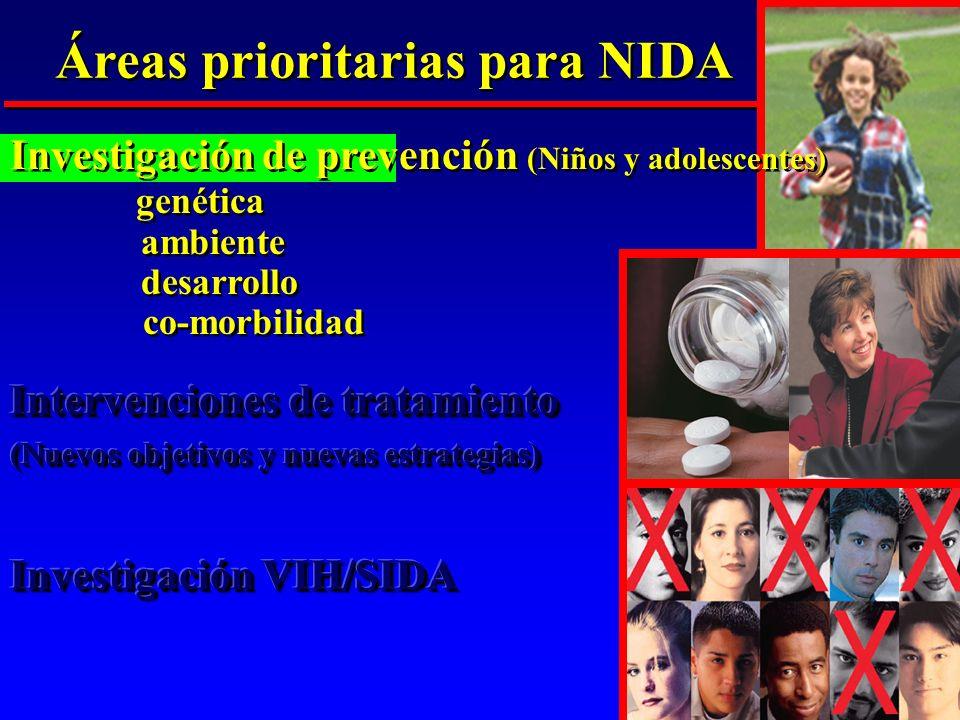 Áreas prioritarias para NIDA