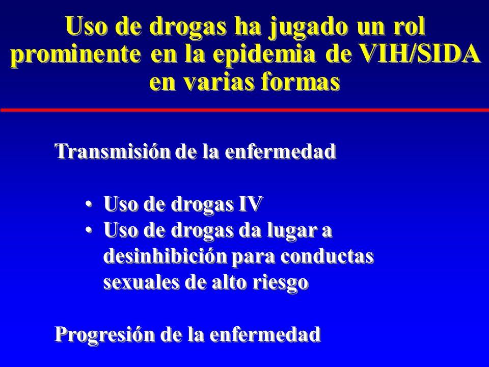 Uso de drogas ha jugado un rol prominente en la epidemia de VIH/SIDA en varias formas