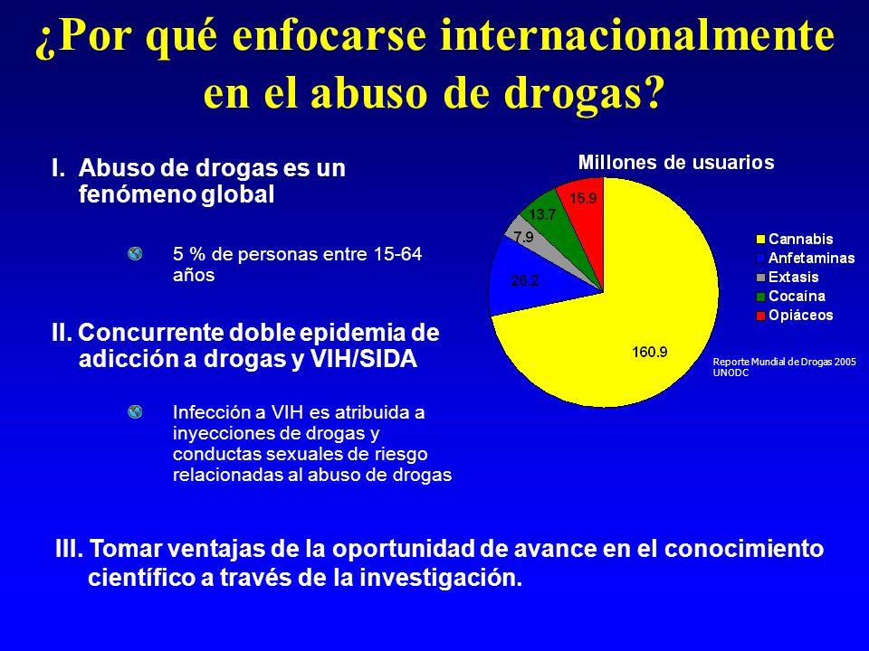 ¿Por qué enfocarse internacionalmente en el abuso de drogas