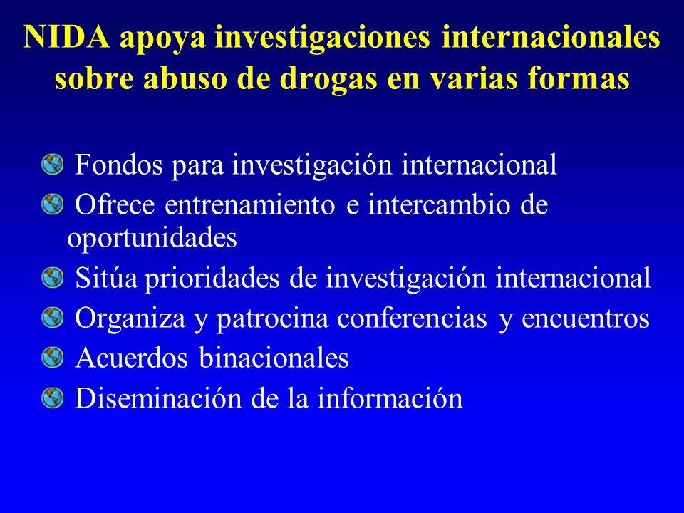 NIDA apoya investigaciones internacionales sobre abuso de drogas en varias formas