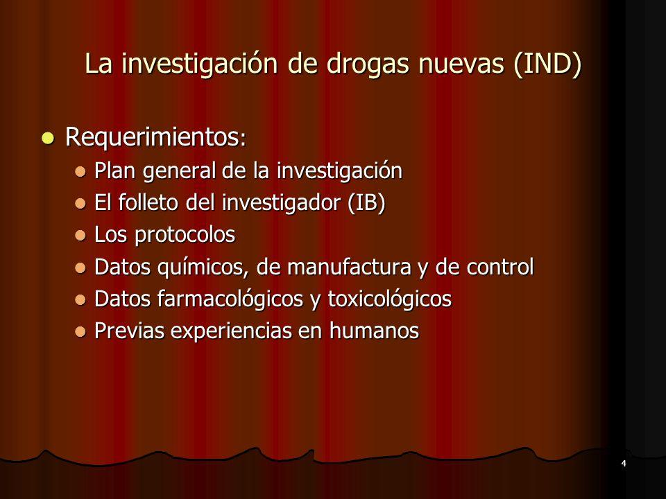 La investigación de drogas nuevas (IND)