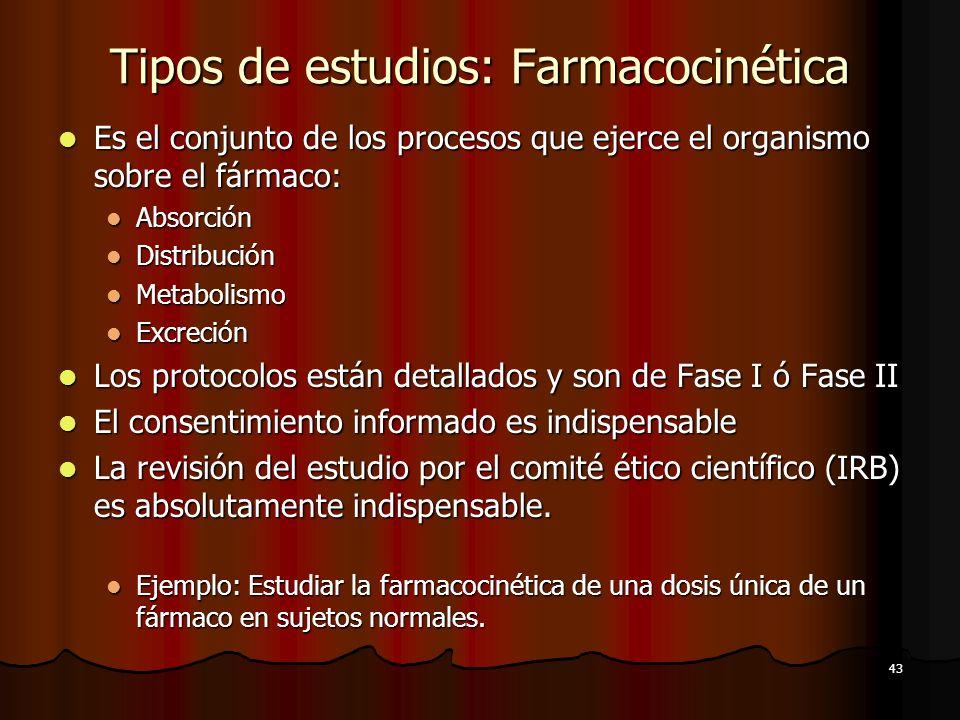Tipos de estudios: Farmacocinética