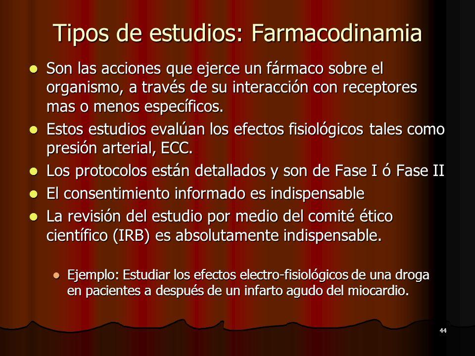 Tipos de estudios: Farmacodinamia