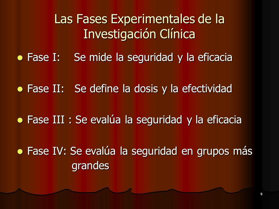 Las Fases Experimentales de la Investigación Clínica