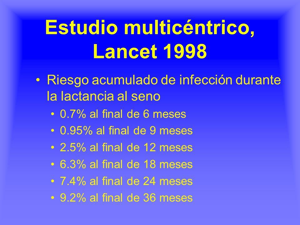 Estudio multicéntrico, Lancet 1998