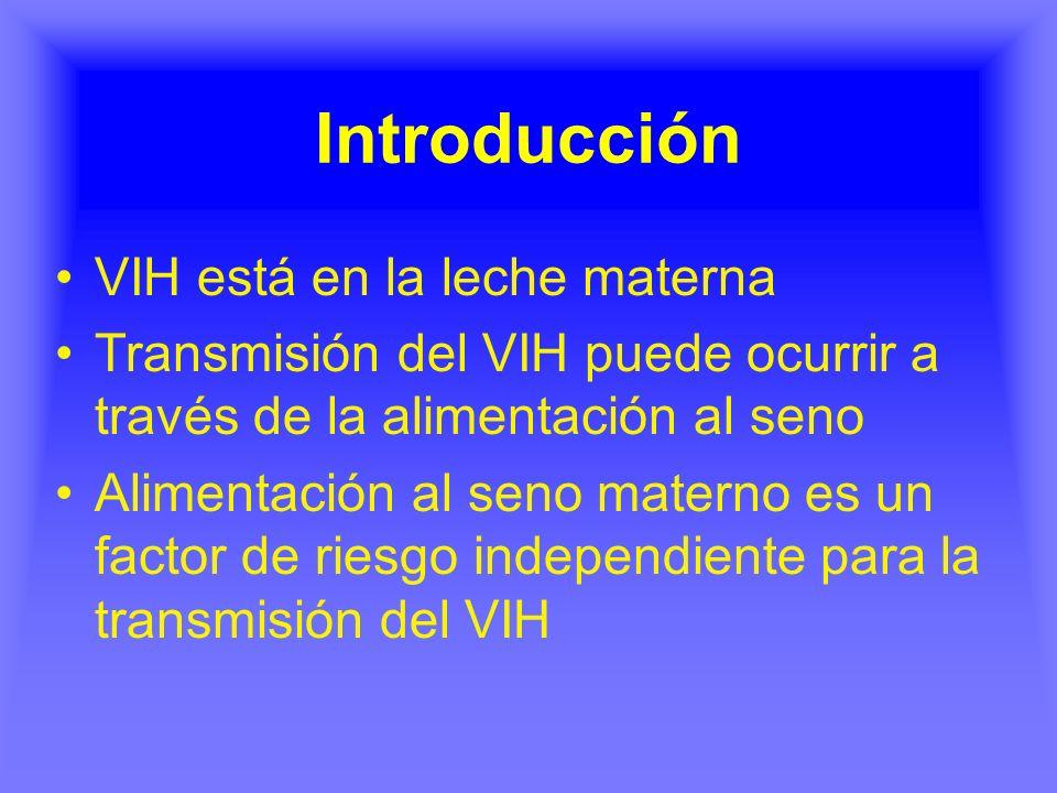 Introducción VIH está en la leche materna