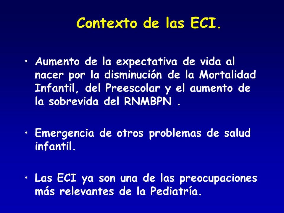 Contexto de las ECI.