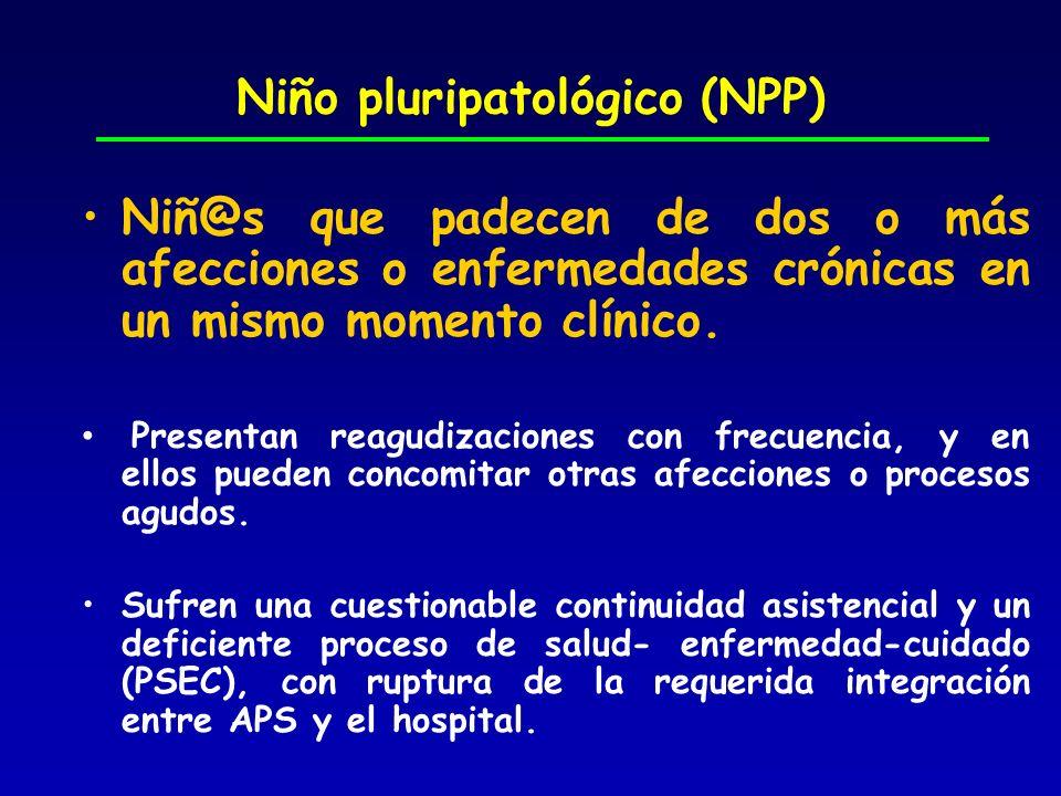 Niño pluripatológico (NPP)