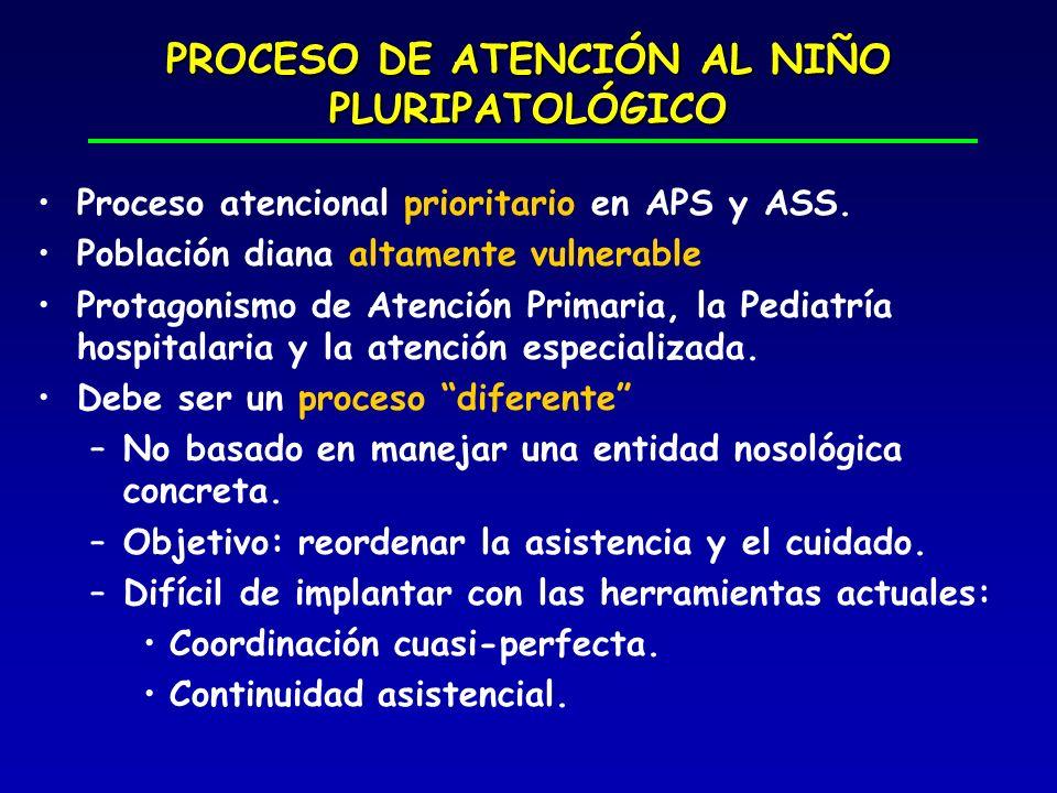 PROCESO DE ATENCIÓN AL NIÑO PLURIPATOLÓGICO