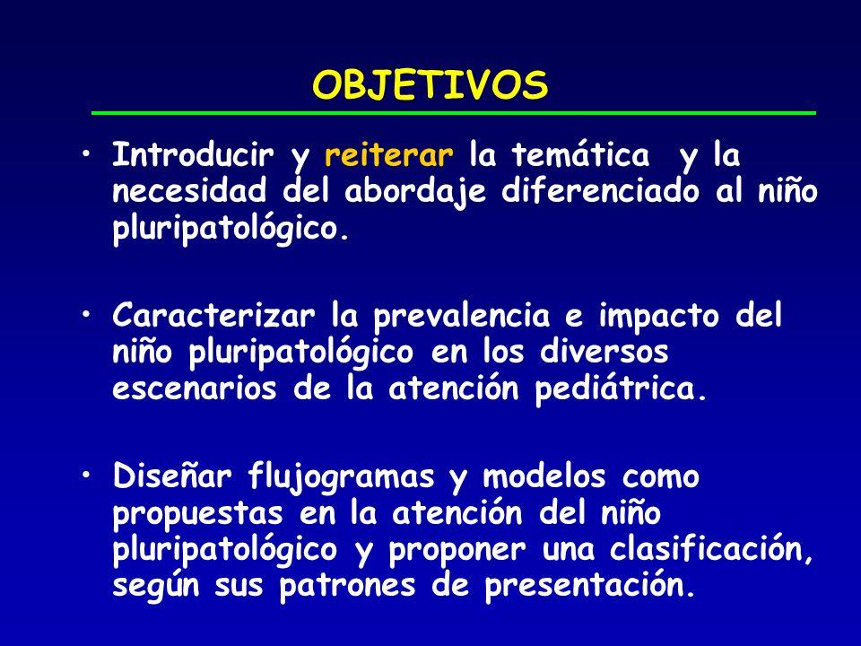 OBJETIVOS Introducir y reiterar la temática y la necesidad del abordaje diferenciado al niño pluripatológico.