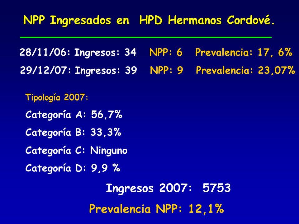 NPP Ingresados en HPD Hermanos Cordové.
