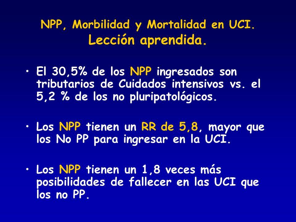 NPP, Morbilidad y Mortalidad en UCI. Lección aprendida.