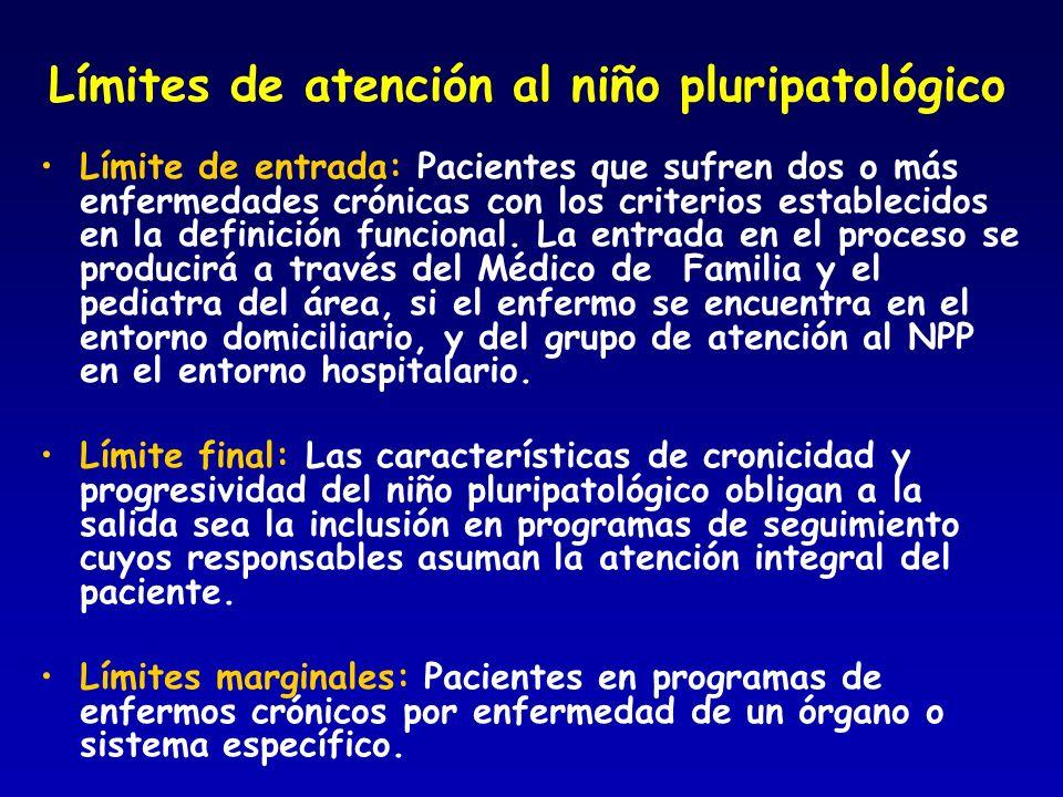 Límites de atención al niño pluripatológico