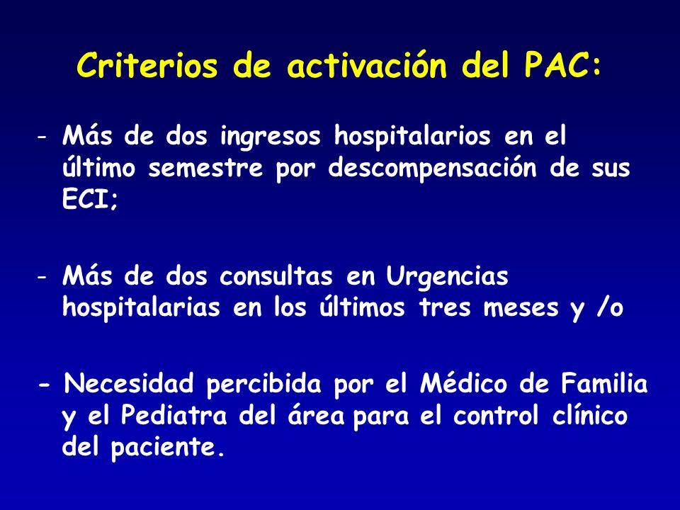 Criterios de activación del PAC: