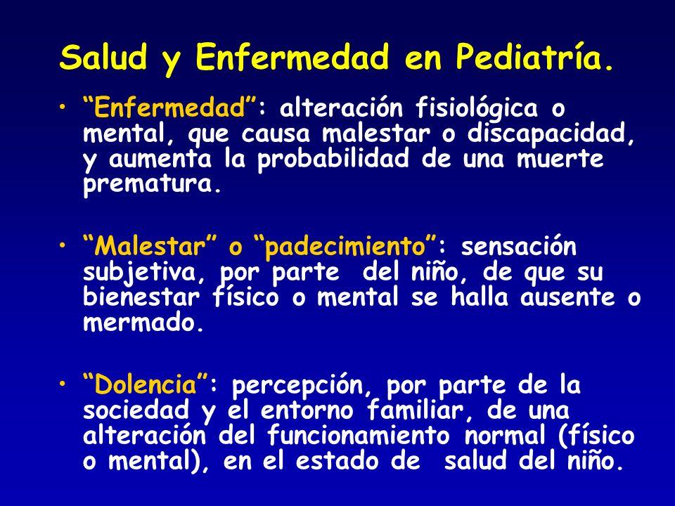 Salud y Enfermedad en Pediatría.