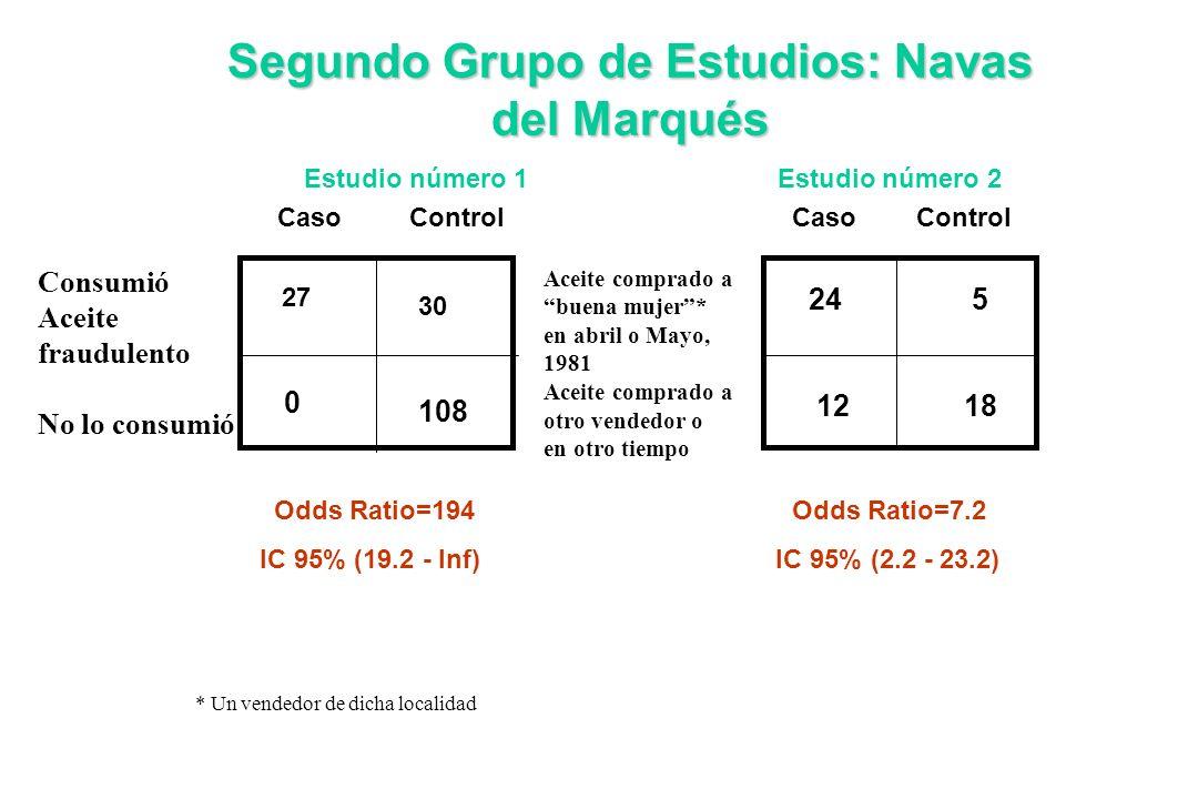 Segundo Grupo de Estudios: Navas del Marqués