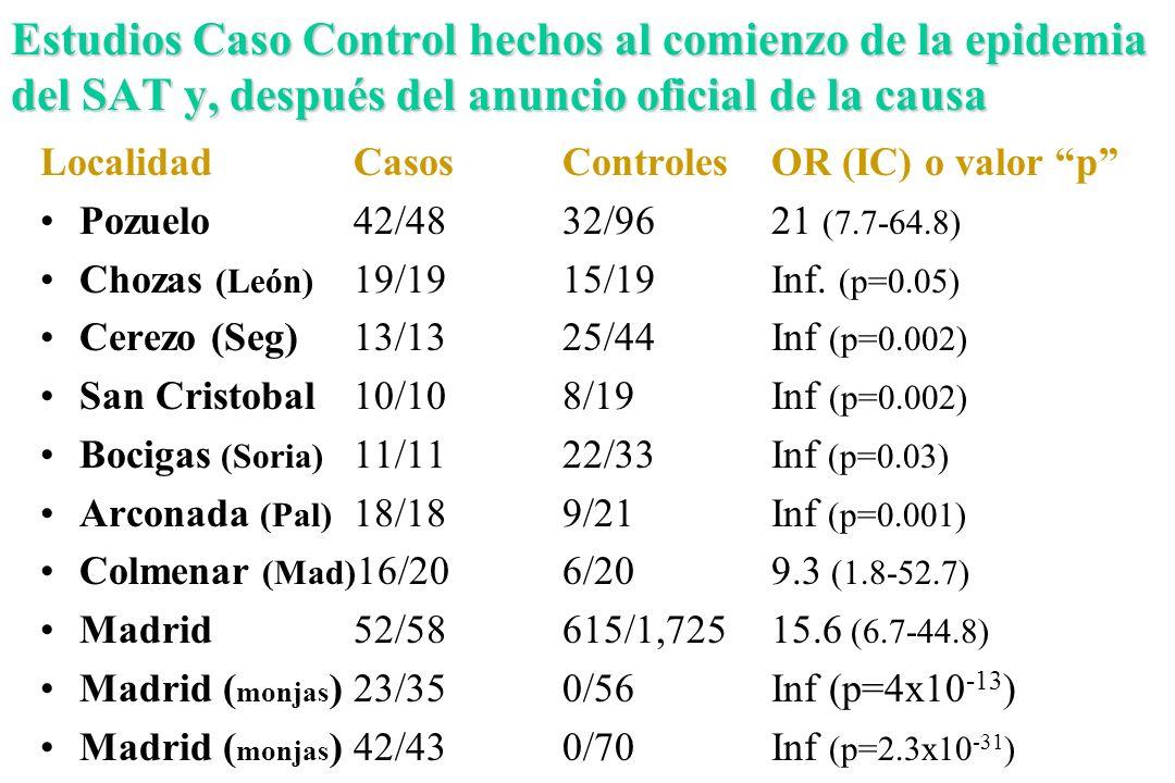 Estudios Caso Control hechos al comienzo de la epidemia del SAT y, después del anuncio oficial de la causa