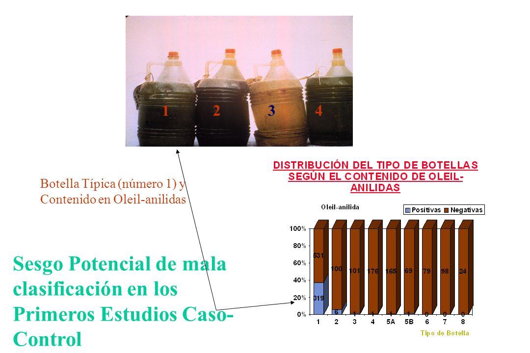 1 2 3 4 Botella Típica (número 1) y. Contenido en Oleil-anilidas.
