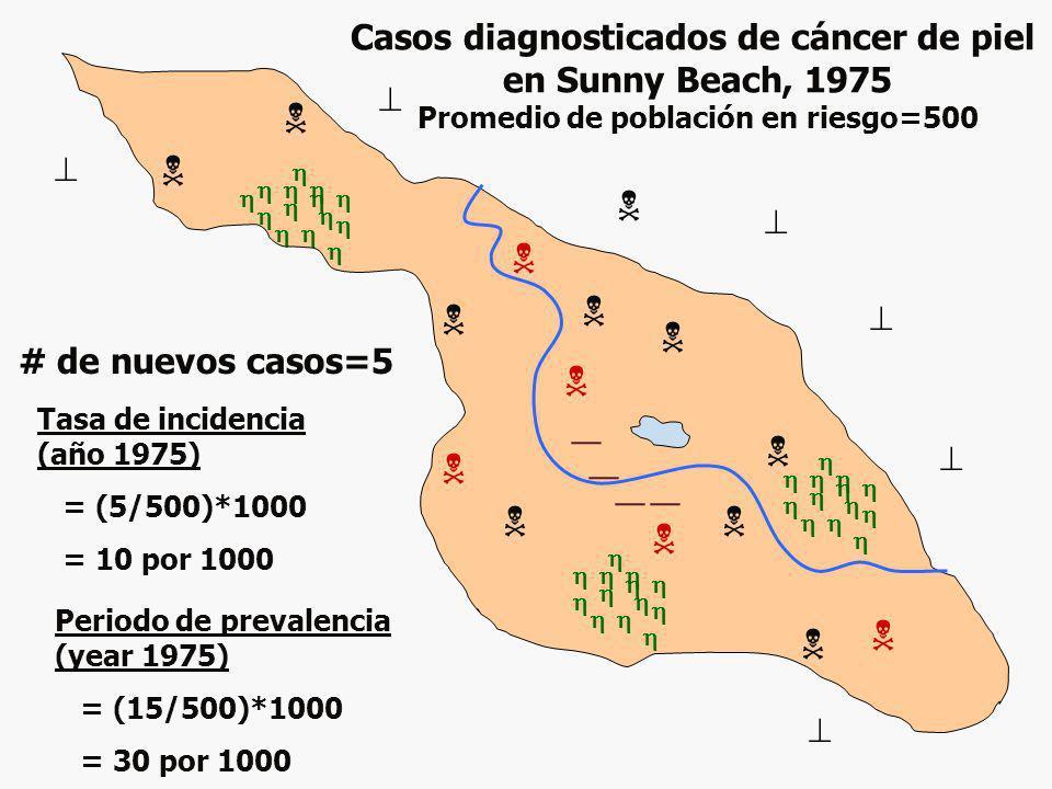 Casos diagnosticados de cáncer de piel