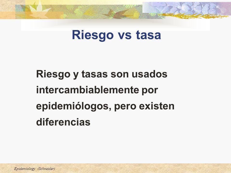 Riesgo vs tasa Riesgo y tasas son usados intercambiablemente por epidemiólogos, pero existen diferencias.