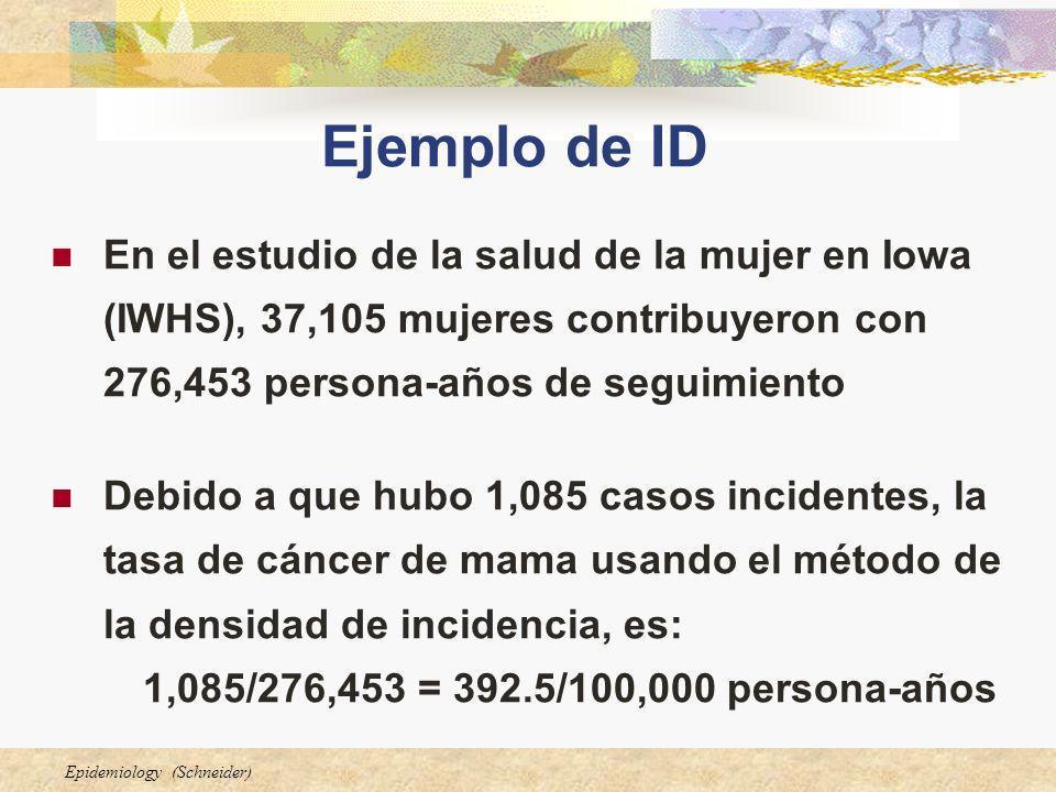 Ejemplo de ID En el estudio de la salud de la mujer en Iowa (IWHS), 37,105 mujeres contribuyeron con 276,453 persona-años de seguimiento.