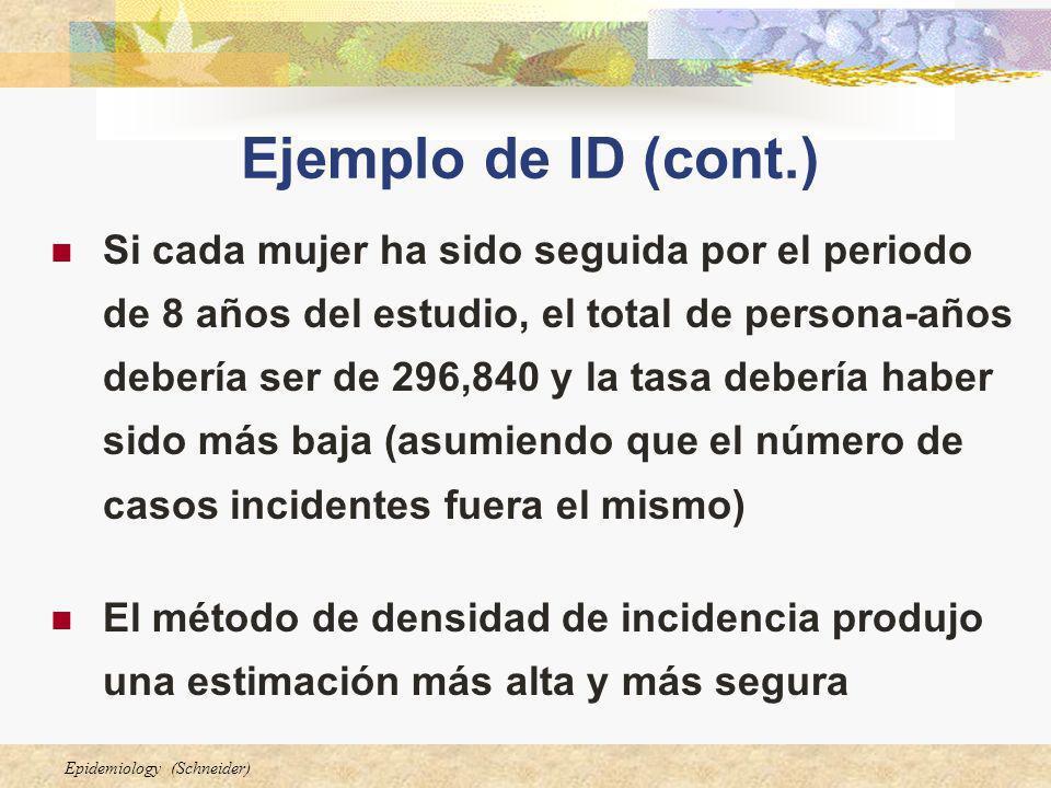 Ejemplo de ID (cont.)