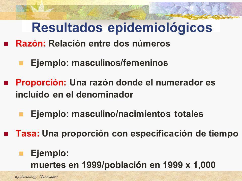 Resultados epidemiológicos