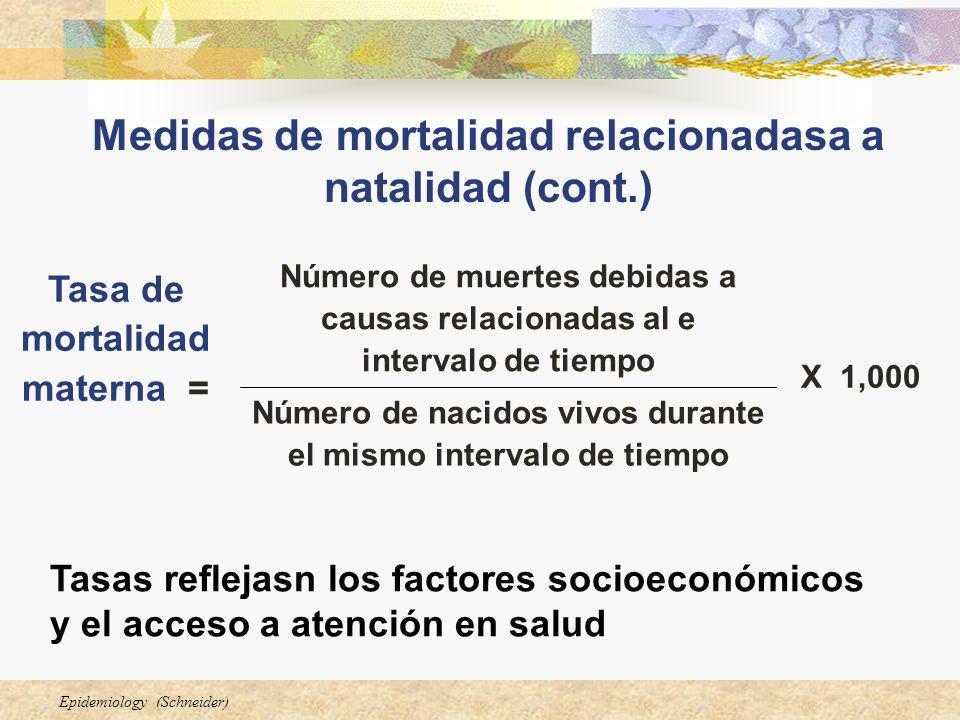 Medidas de mortalidad relacionadasa a natalidad (cont.)