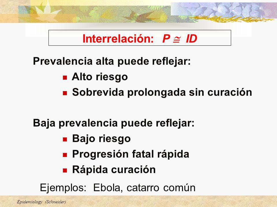 Interrelación: P  ID Prevalencia alta puede reflejar: Alto riesgo