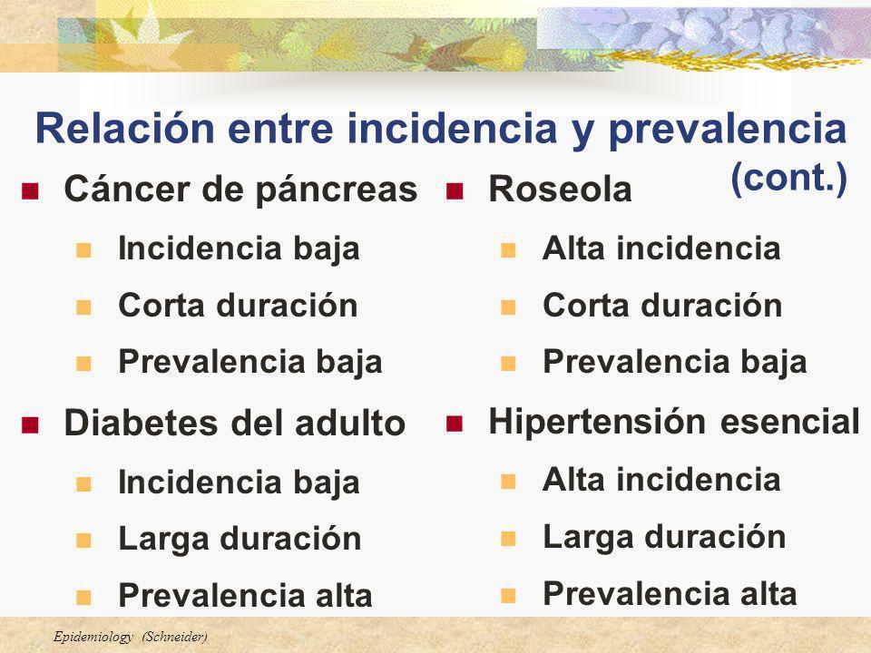 Relación entre incidencia y prevalencia (cont.)
