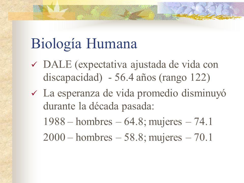 Biología HumanaDALE (expectativa ajustada de vida con discapacidad) - 56.4 años (rango 122)
